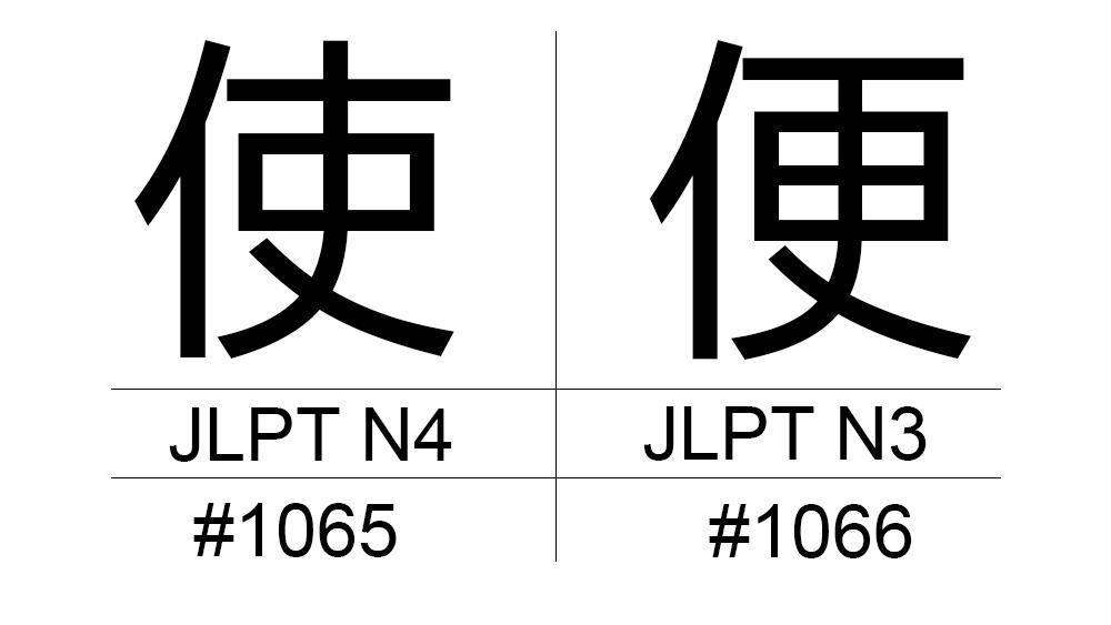 Zwei ähnliche Kanji